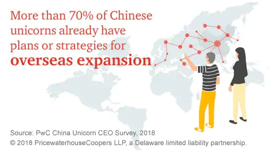 PwC CN: The new Chinese unicorns: Seizing opportunity in